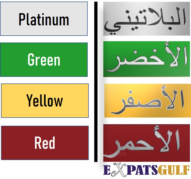 How to find Red Green Company in Arabic to English