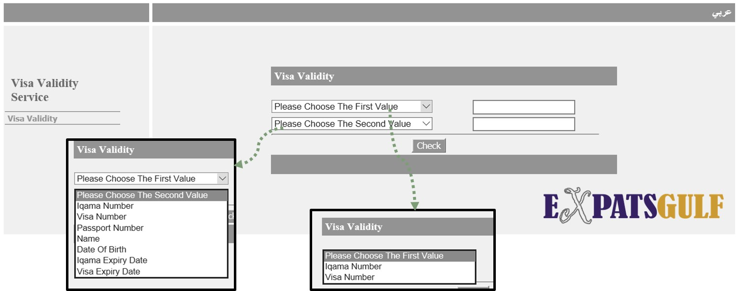 Exit Re Entry Visa Check